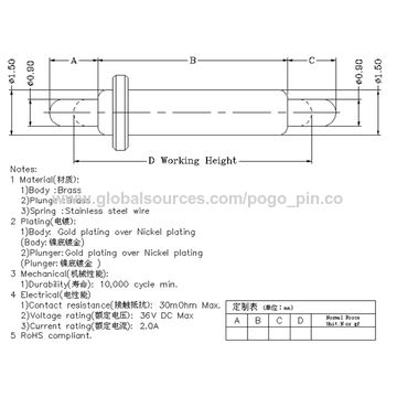 china double ended pcb connector 2 6a with spring loaded pin rh globalsources com