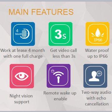 China 180 View Angle Wireless Video Smart Doorbell App Free