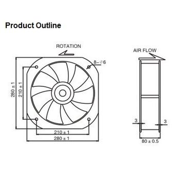 Dc Brushless Fan Wiring Diagram - Wiring Diagrams Schema on