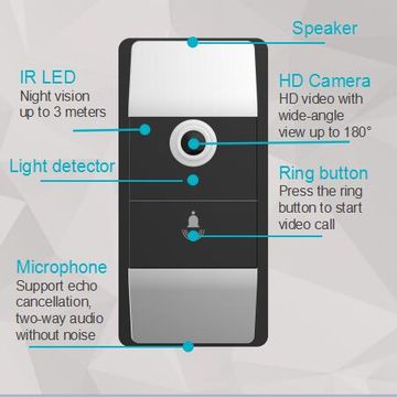 China Smart Doorbells Battery IP Camera Wireless Door Chimes App Free Compatible to iOS and Android