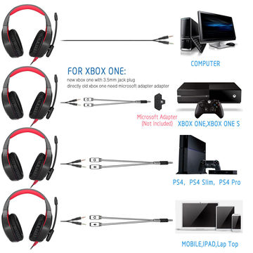 China Stereo Gaming Headset for PS4, PC, Xbox One Controller