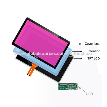 China Touch Screen,Fast Delivery Touch Panel Manufacturers, 65 Inches Projected Capacitive Touch Panel
