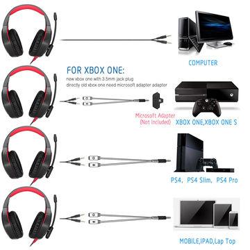 China Gaming Headset USB Surround Sound Gaming Headphones