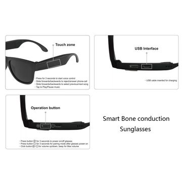 5e1d8a5a1a4 ... China New Technology Eyewear Bone Conduction Headphones Headset  Sunglasses Bluetooth Glasses for Men Women ...