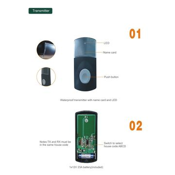 Hong Kong SAR Rubberized 150m Long Distance Range Smart Wireless Portable Door Chime/Doorbells, CE/RoHS Approved