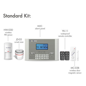 China Wireless GSM SMS DIY Home security Alarm System with