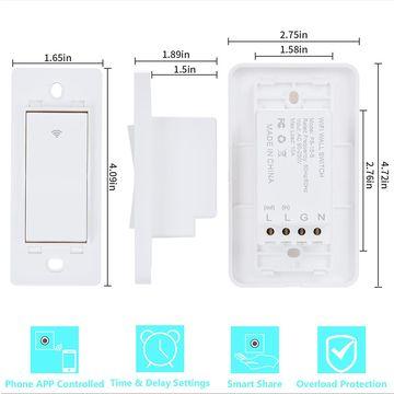China Smart Wi-Fi Wall Switch US Ewelink App Remote Control Wi-Fi