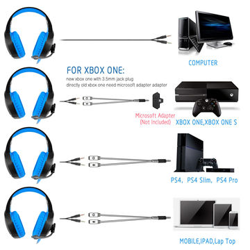 China Bass Gaming Headsets with Microphone Surround Stereo