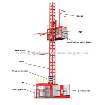 China OEM Material construction,building hoist SC200/200 on