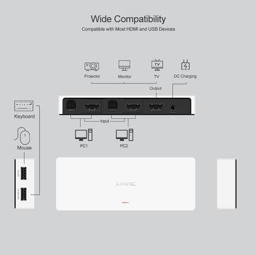 China HDMI 4K@30Hz Ultra HD 2x1 HDMI KVM Switch USB 2 0