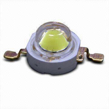 Batwing Emitter High Power LED Lamp with Ceramic Package ...