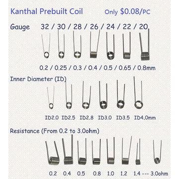 prebuilt kanthal wire, kanthal coil | Global Sources