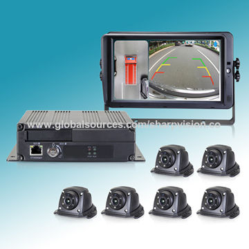China 360 around view system with Control Box,Clear panoramic display around automobiles