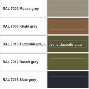 China Powder Coating, RAL Color