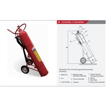 China Fire Extinguisher from Shenzhen Trading Company