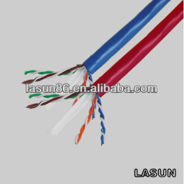 Product Categories > Network Cable - Diffetent Types Of Copper Wire ...