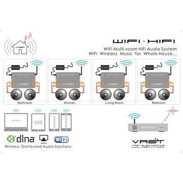 Multi-Room Home Audio Distribution Kits   Global Sources
