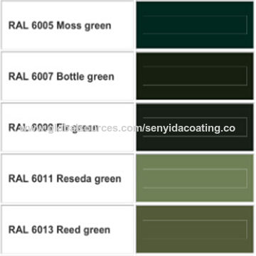 China Powder Coating, RAL Color