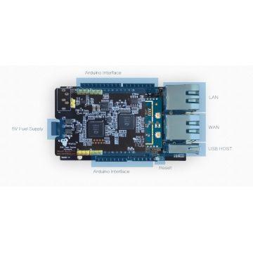 WisCore IoT Gateway Module Base on Linux/OpenWRT | Global