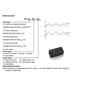 Sine Wave Sawtooth Wave Signal Low Cost Dual Isolation