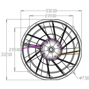 24v Dc Vehicle Cooling Fan From Cnc 43 Manufacturer