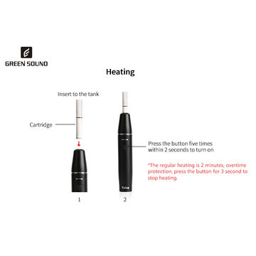 China Amazon hot selling high quality HNB e cig Toba from