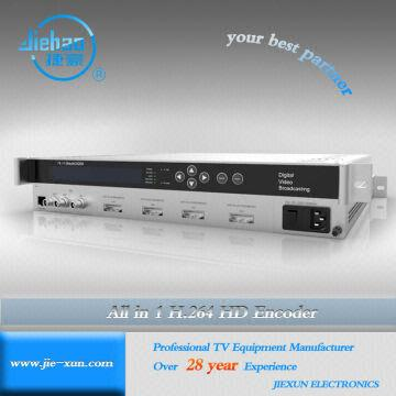 H 264 Encoder H 264/AVC High Profile Level 4 0 1080P HDMI resolution