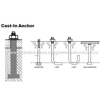 Galvanized anchor bolt, cast-in building concrete foundation