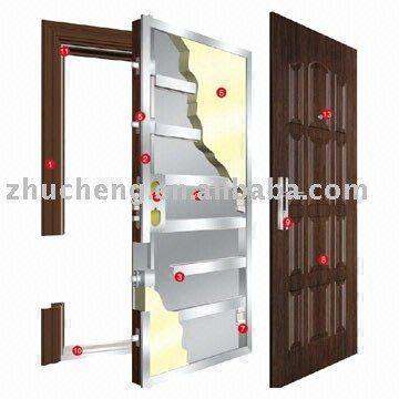 1) Security door panel thickness: 55mm 2) Door frame material ...