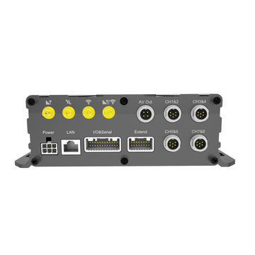 China Best 8 Channel AHD HDD mobile DVR with GPS, 3G/4G, WIFI for vehicle CCTV solution.