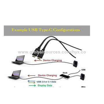 Reversible USB 3.1 type C cable with 10Gbps super speed 100W electronic power