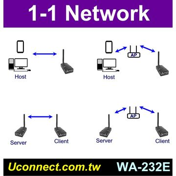 Serial Wi-Fi RS232 adapter