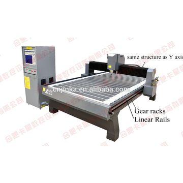 Jinka Cnc Woodworking Machine Cnc Router Machine Cnc Router