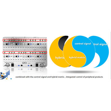 18x18 matrix switcher