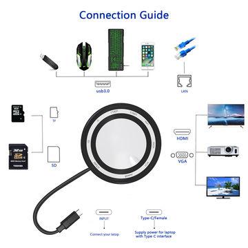 China USB C Hub,USB C to HDMI ,DMI VGA Display,Type CHub