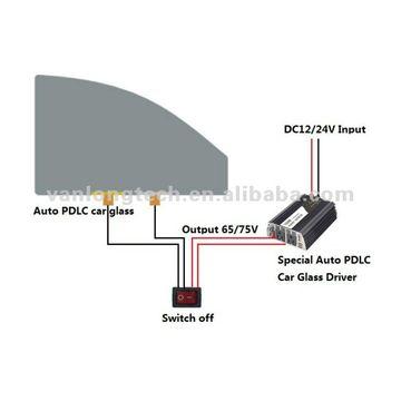 B1129477397 smart car window pdlc film inverter global sources  at readyjetset.co