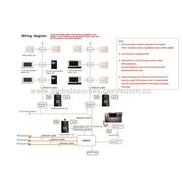 Home 18V access control security building apartment analog intercom ...