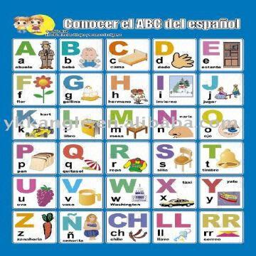 D Wall Chart Learning Abc  Global Sources