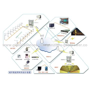 China Wireless Smart Light Controller Systems, Solutions for Single Light