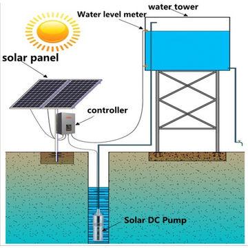 10m 180m Borehole Solar Submersible Pump Solar Pump