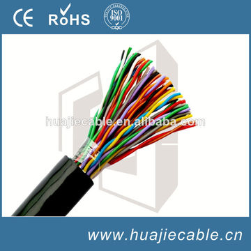 Peachy 100 Pairs Cat3 Telephone Cable Global Sources Wiring Digital Resources Indicompassionincorg