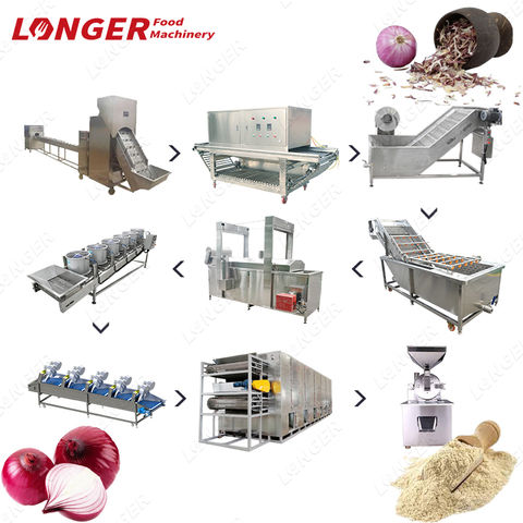 Manufacturing commercial mashed potatoes, vegetable and vegetable fruits
