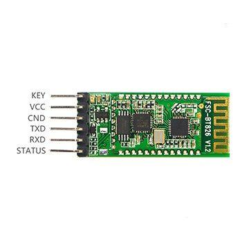 China Bluetooth Module From Shenzhen Manufacturer Shenzhen Feasycom