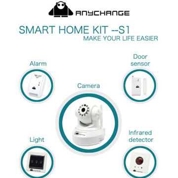 Smarthome Kit,CCTV Camera Kit,used as Smart Home Control System