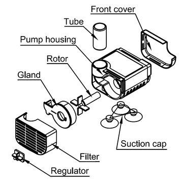 66 Gph Submersible Pump With Light Mini Integral Transformer
