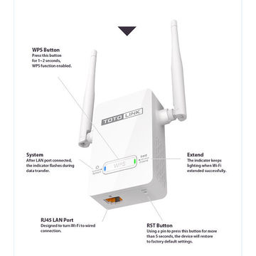 China TOTOLINK EX200 300Mbps Wireless N Easy Setup Range Extender, Wireless Repeater, WiFi Repeater