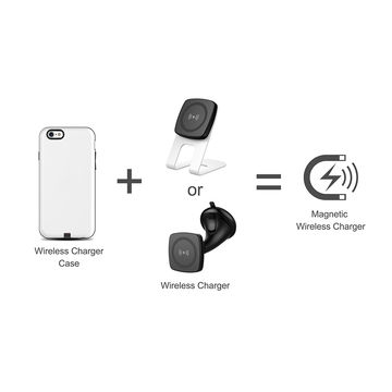 China Double tech magnetic wireless charging receiver case