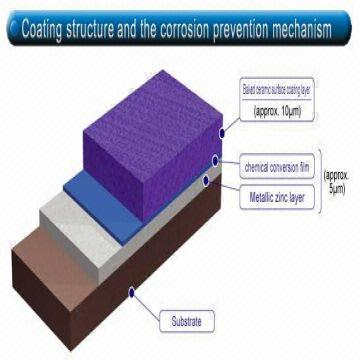 Metal surface coating-High-grade anti-corrosion surface treatment
