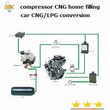 China Cng Lpg Dual Conversion Kits For Car  Cylinder Gasolinesel