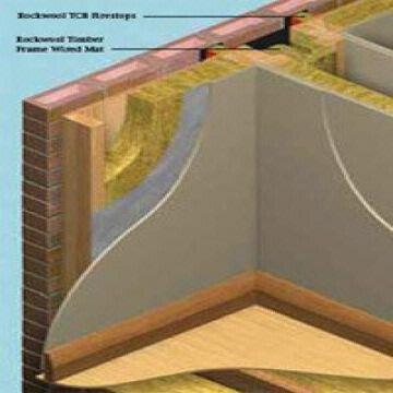 Thermal acoustic insulation wall floor timber metal for What is rockwool insulation
